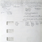 Innes Family Tree Facing Page 3