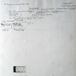 Innes Family Tree Facing Page 9